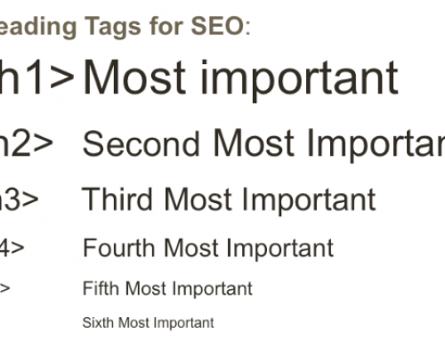 Importance Of H1 Tags in On-Page SEO